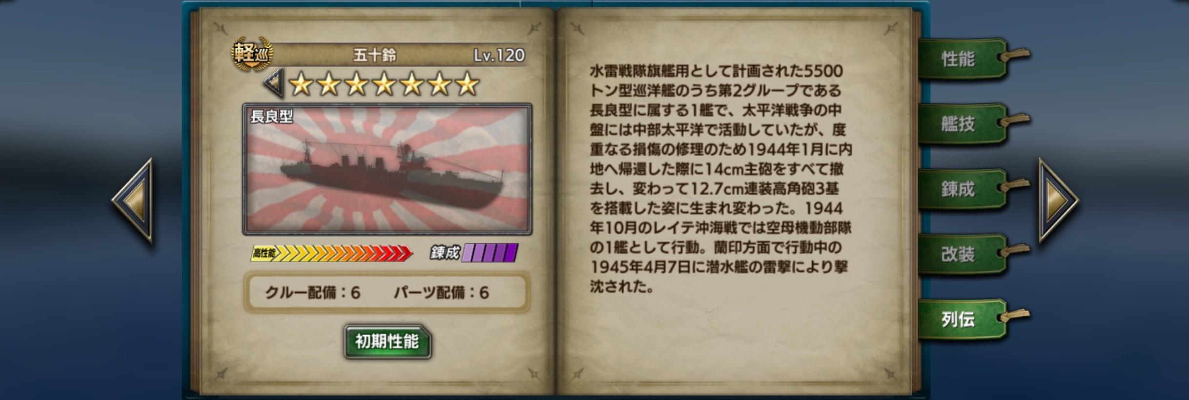 isuzu-history