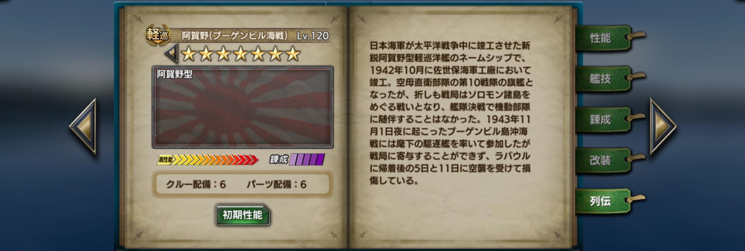 agano-history