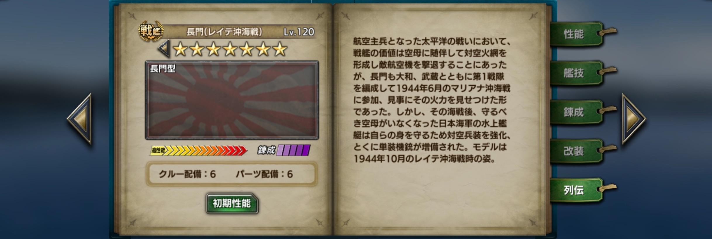 nagato-history
