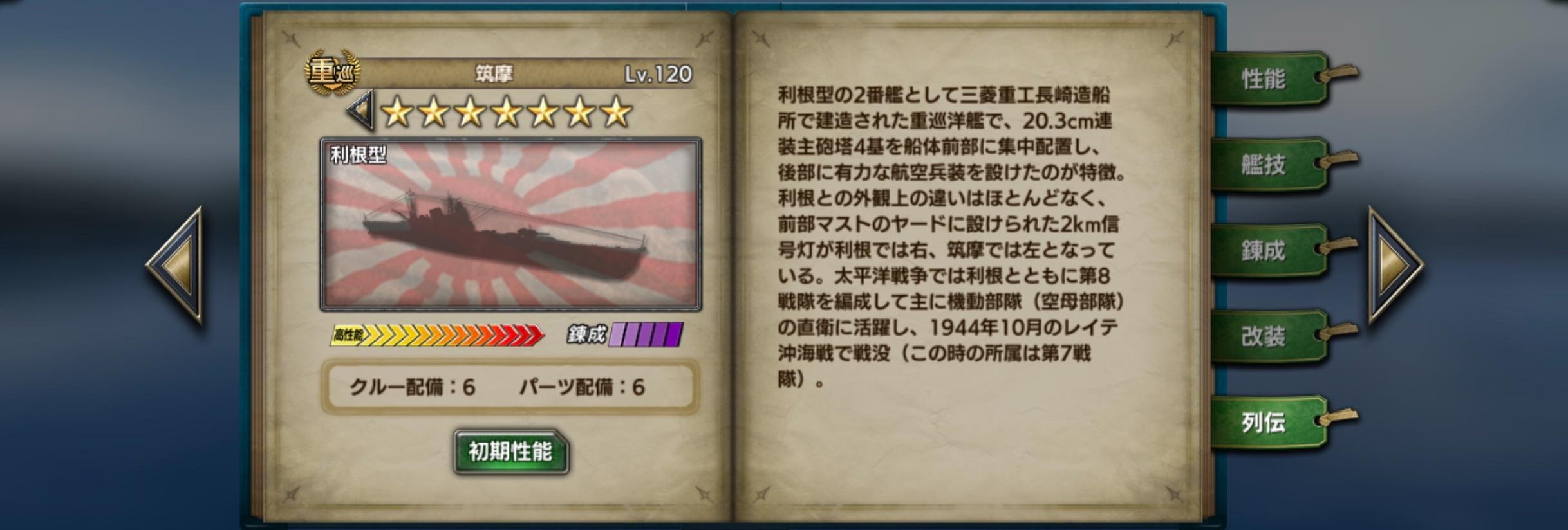 chikuma-history
