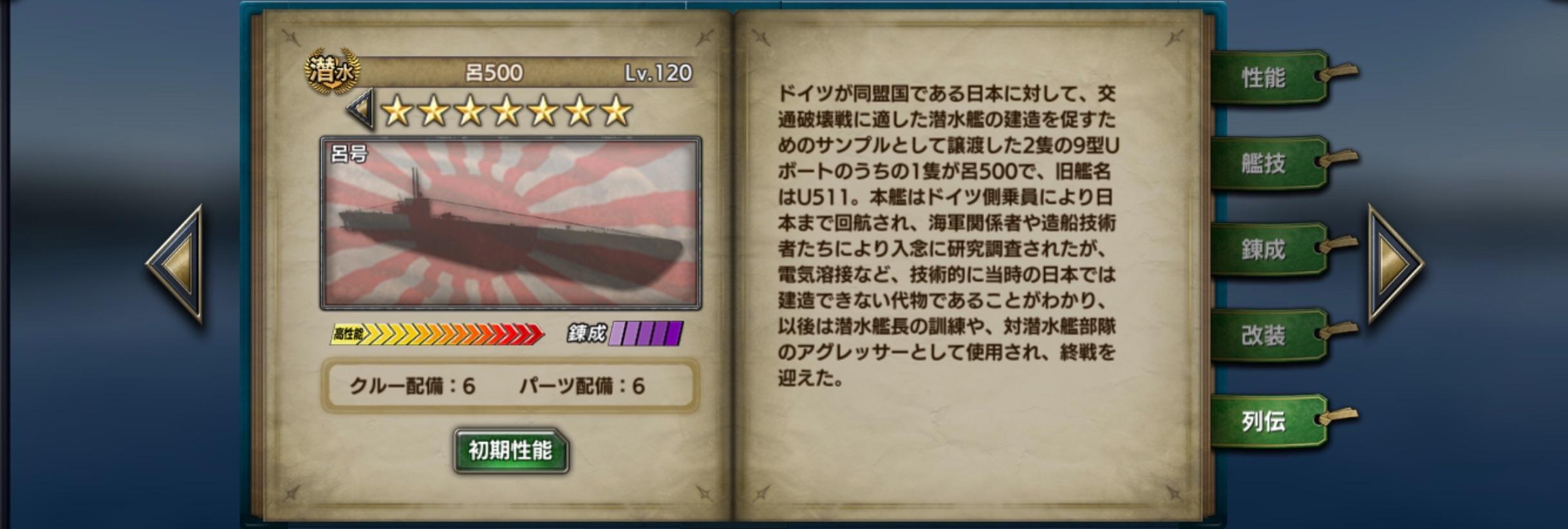 ro500-history