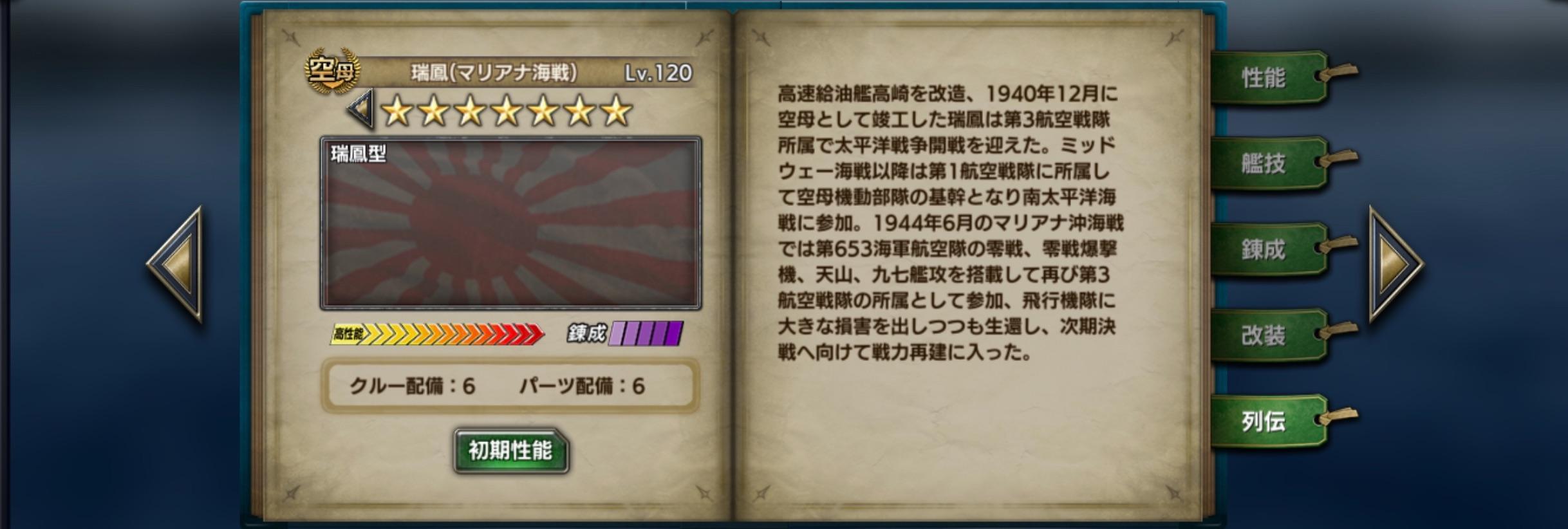 zuihou-history