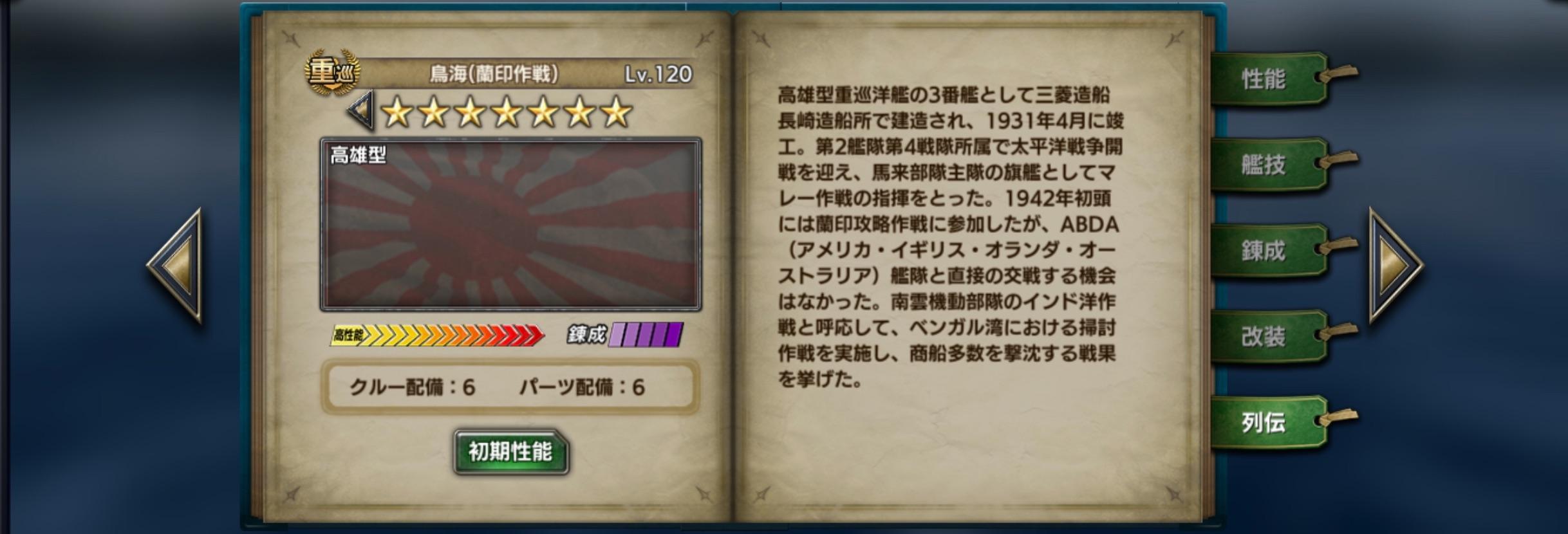 narumi-history