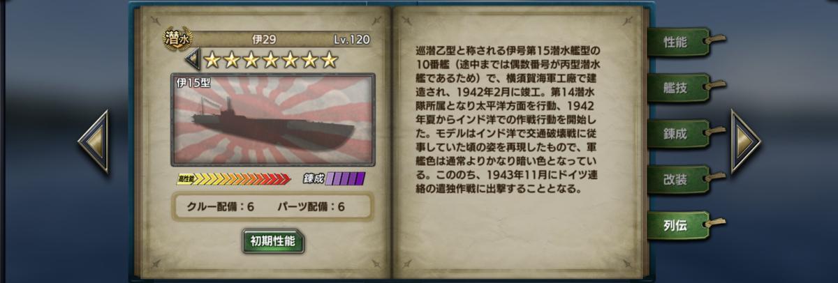i29-history