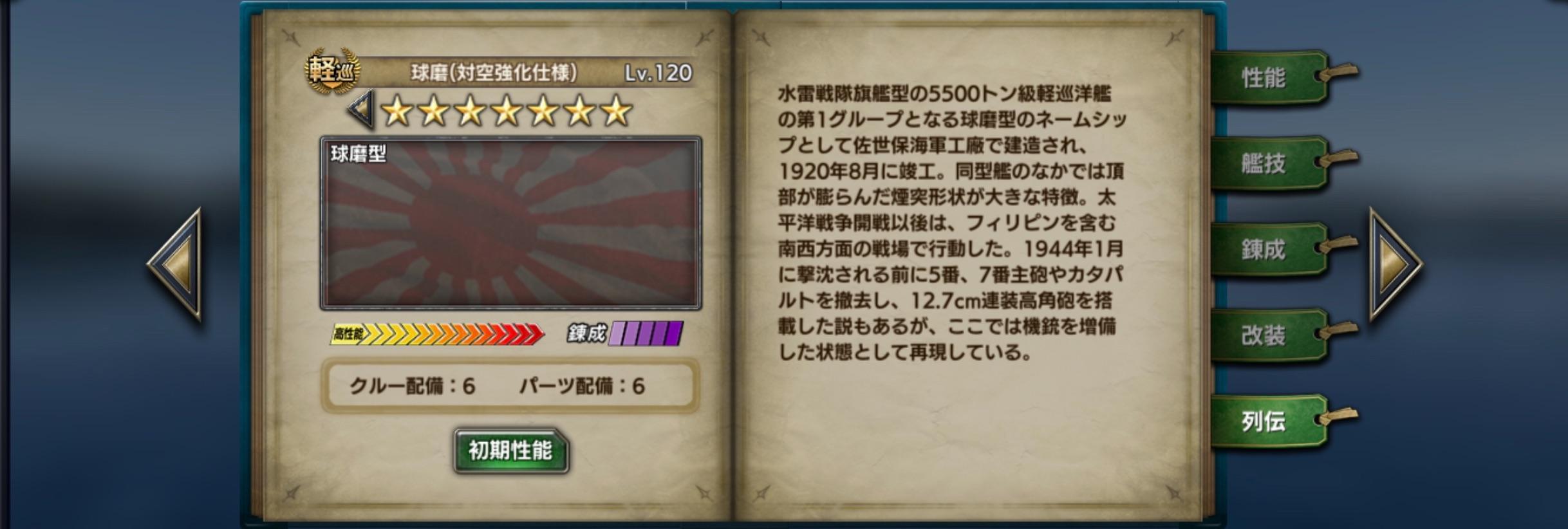 kuma-history