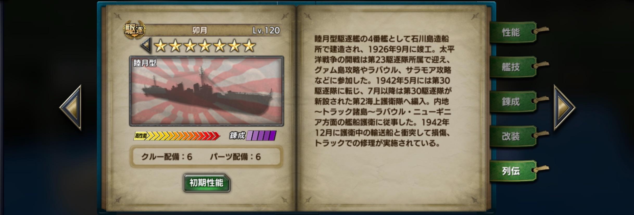 Uzuki-history