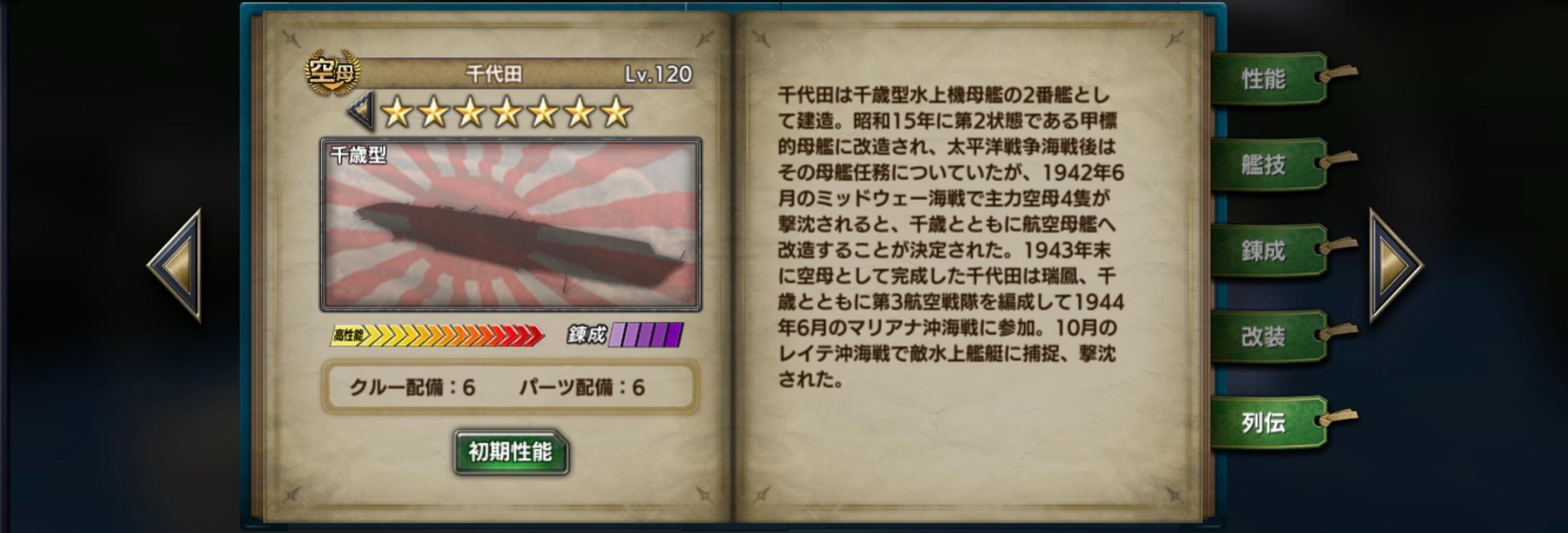 chiyoda-history