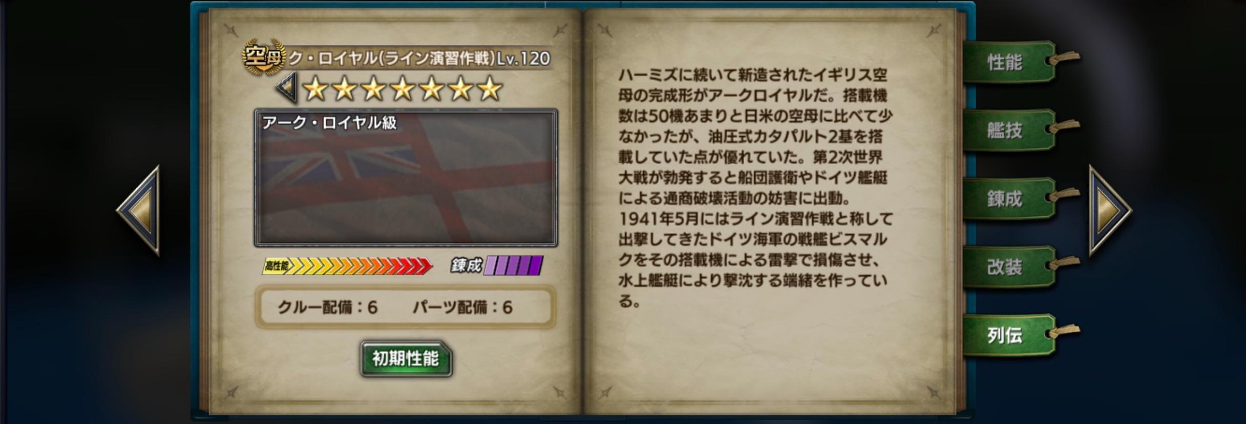 Ark_Royal-history