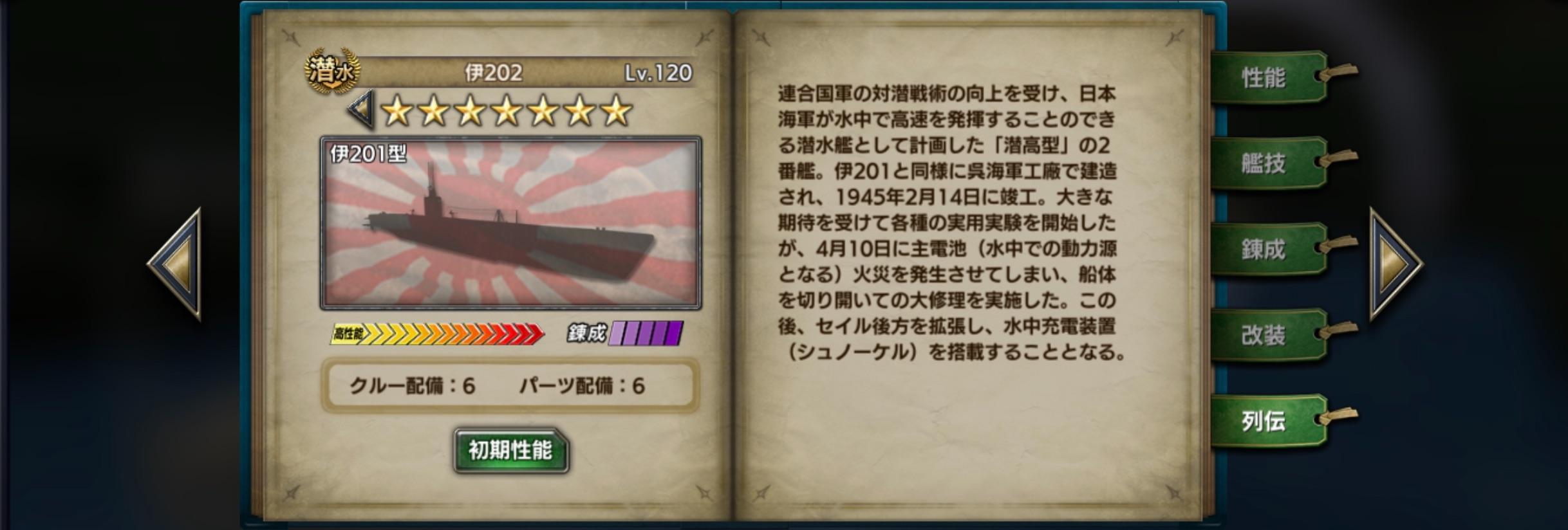 i202-history