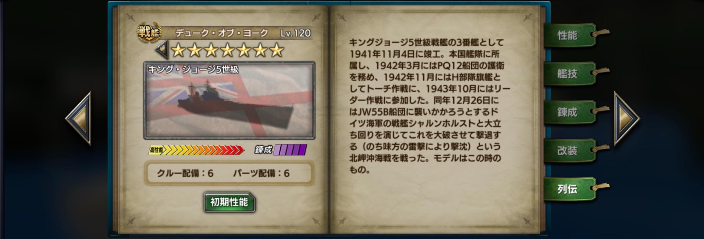 Duke_of_York-history