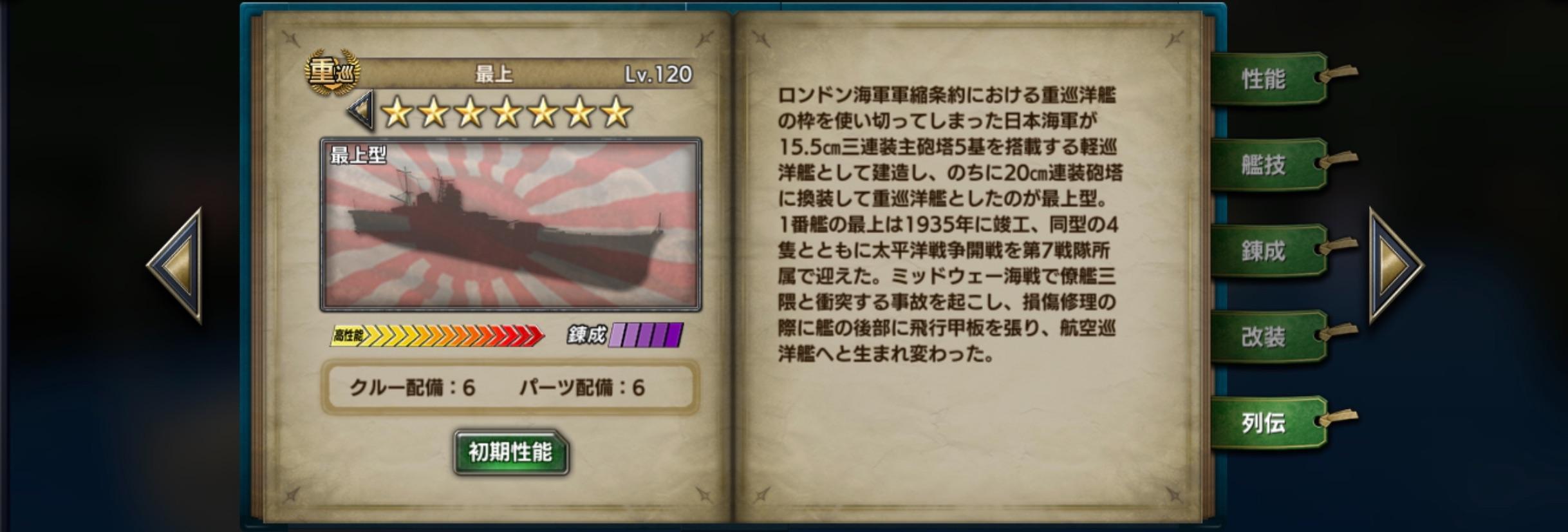 Mogami-history
