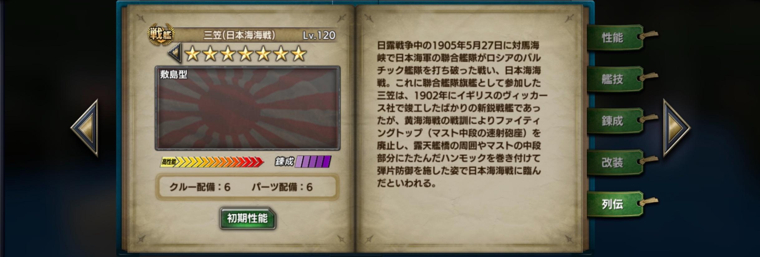 Mikasa-history