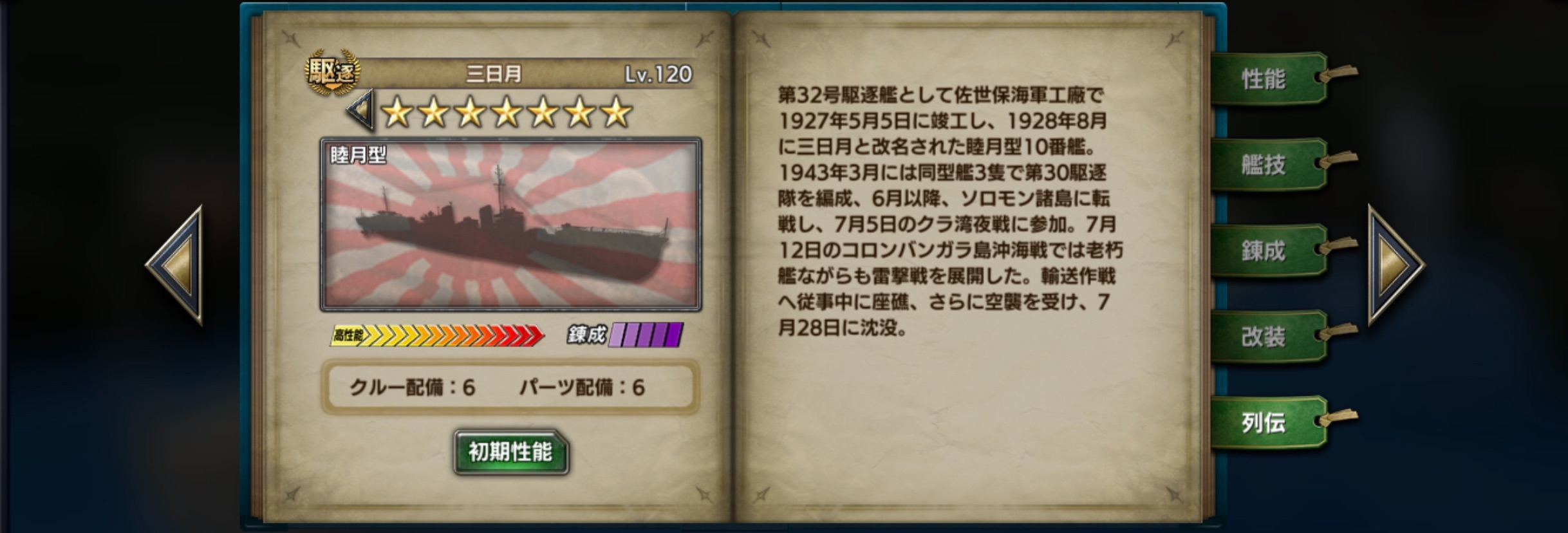 Mikadzuki-history