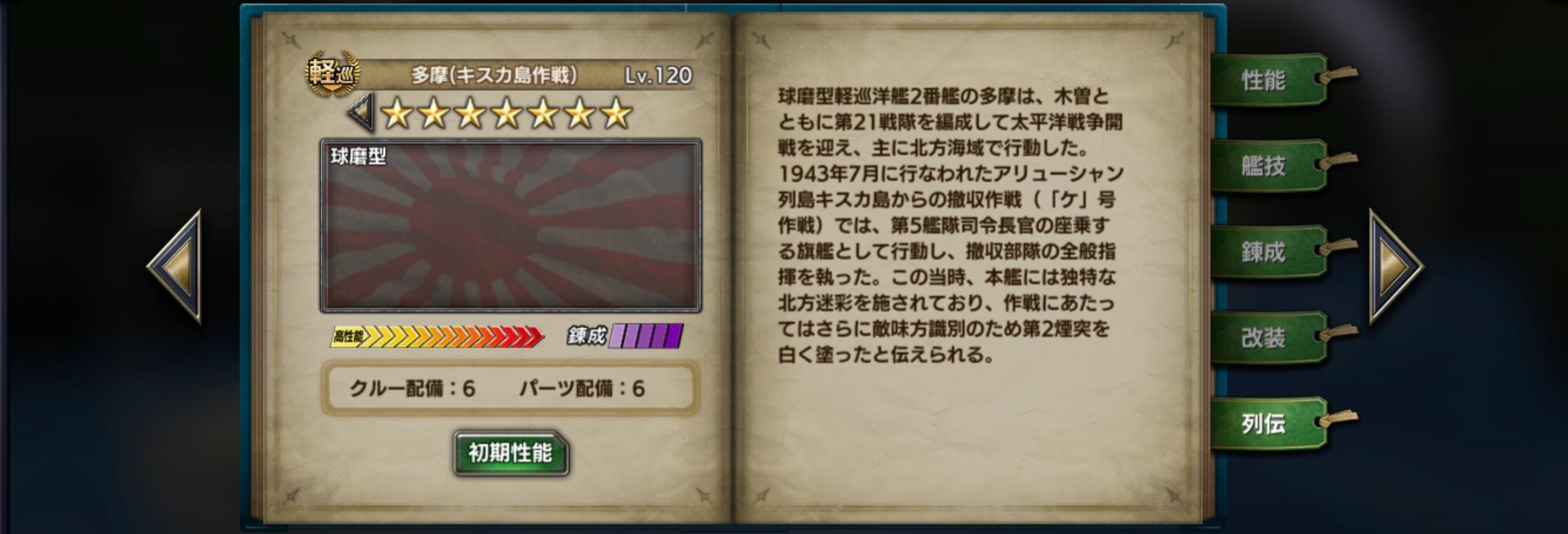 TamaK-history