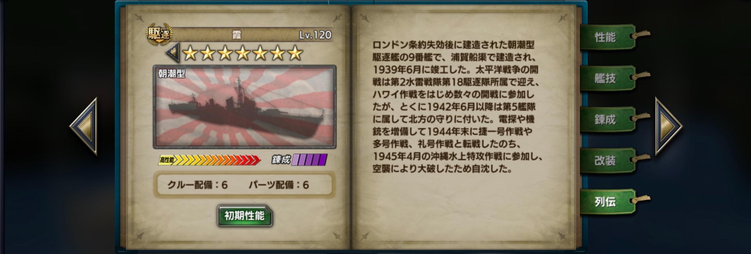 Kasumi-history