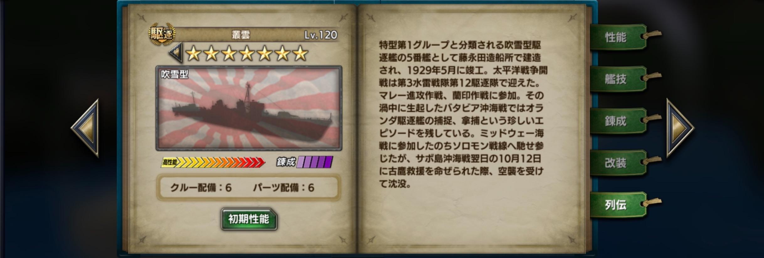 Murakumo-history
