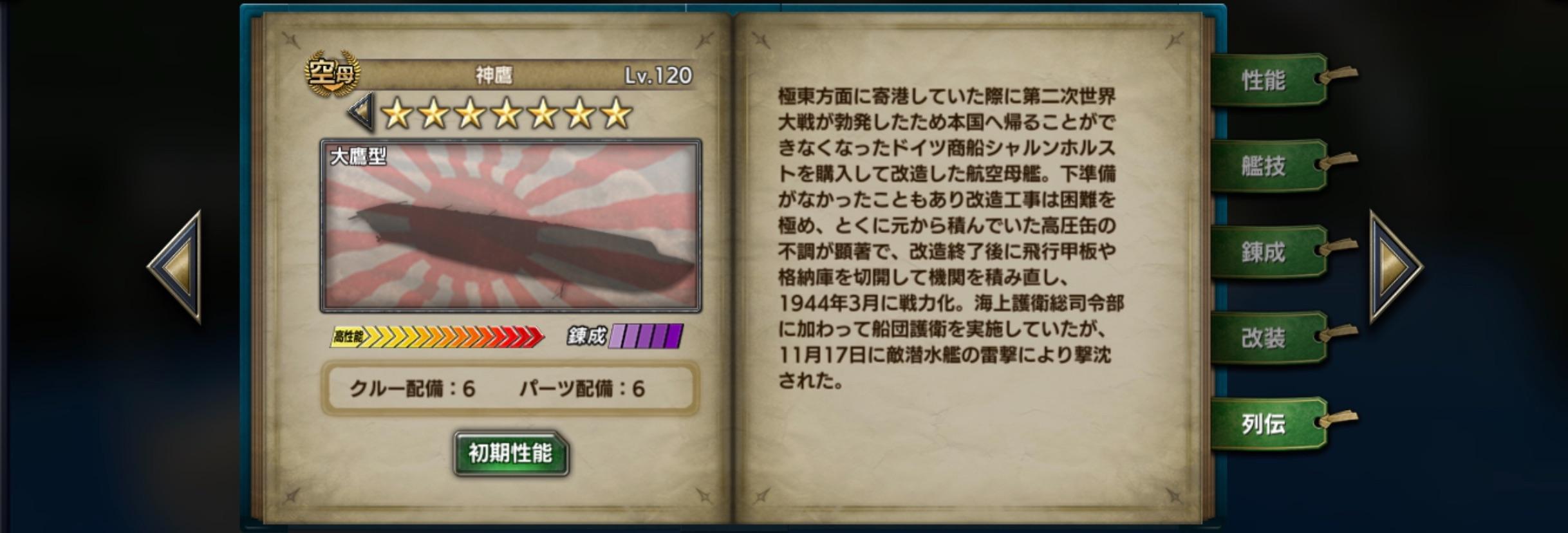 Shinyo-history