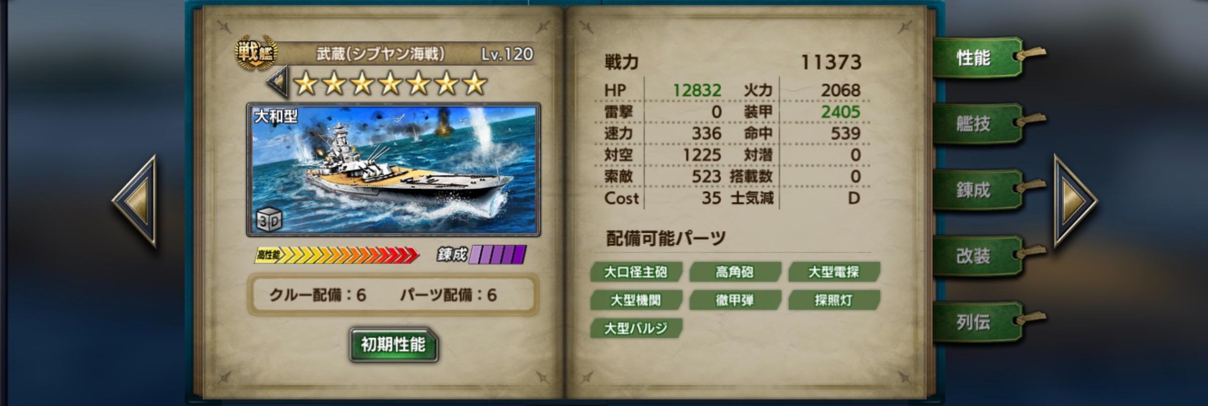 MusashiS-performance