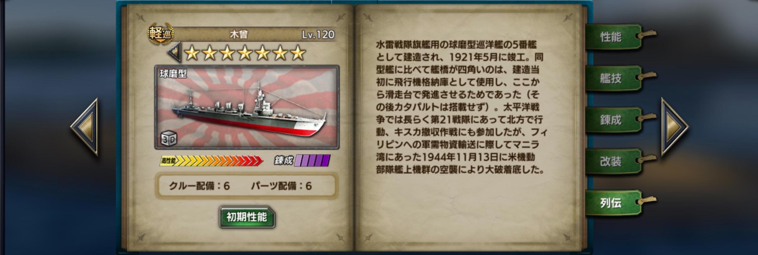 Kiso-history