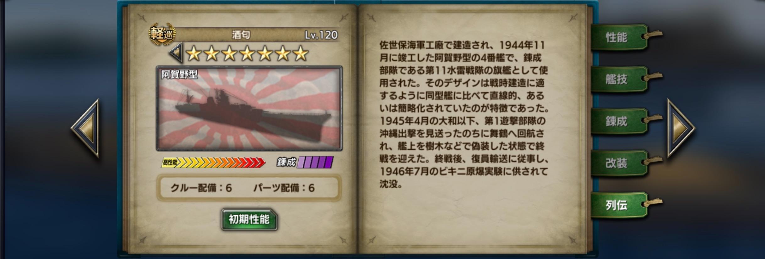 Sakawa-history