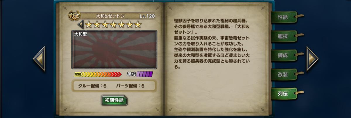 YamatoZ-history