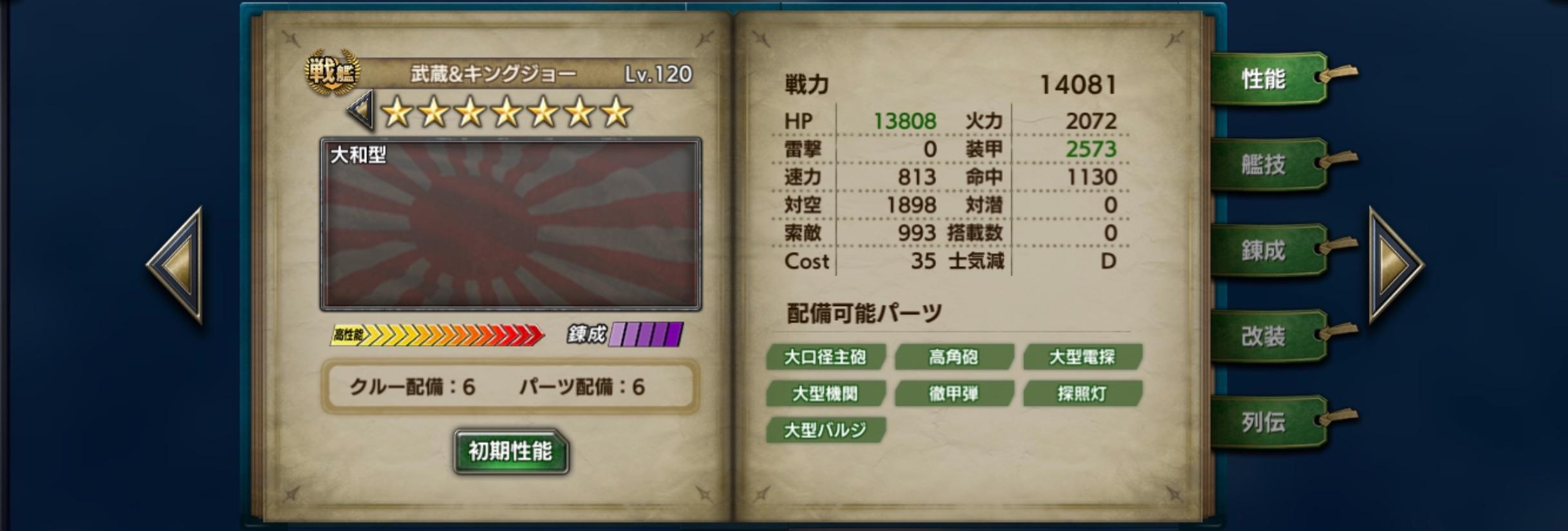 MusashiK-performance