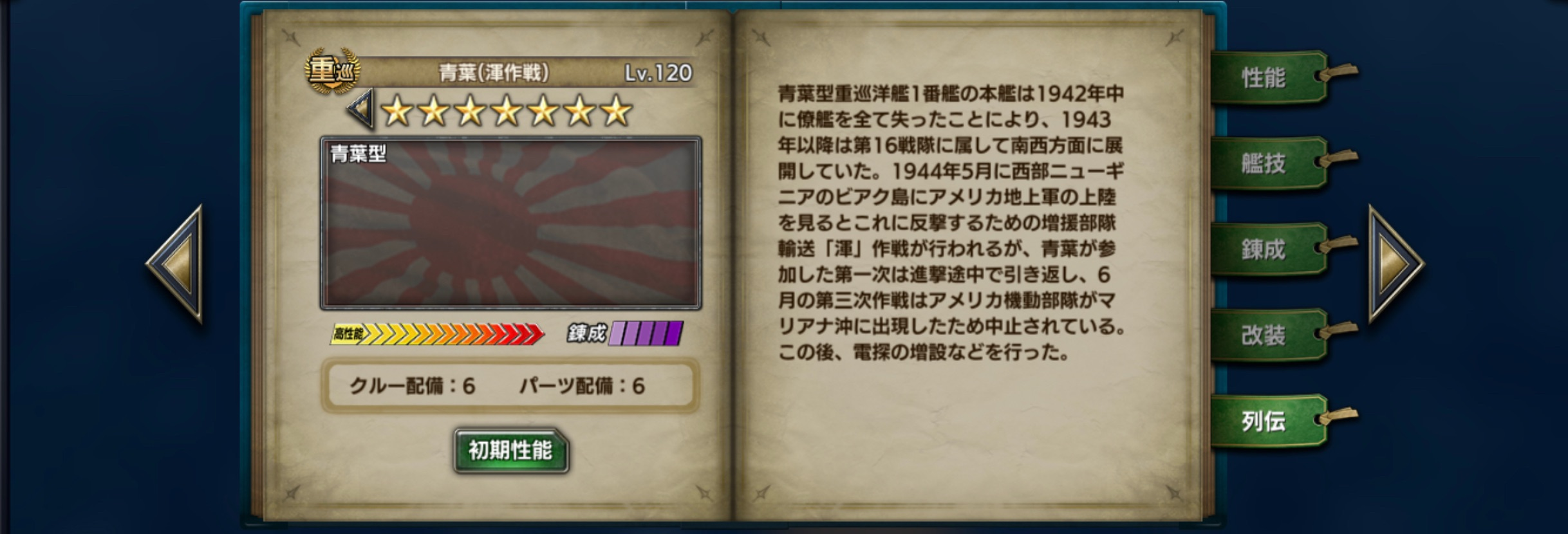 AobaK-history
