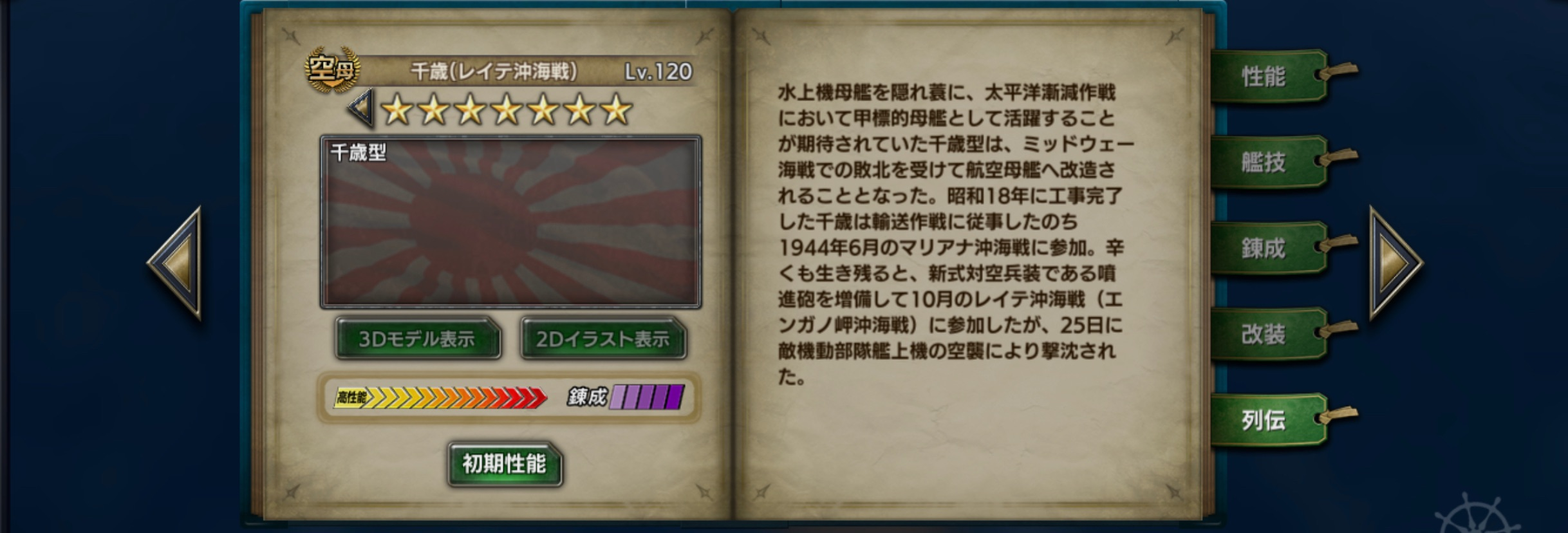 ChitoseL-history