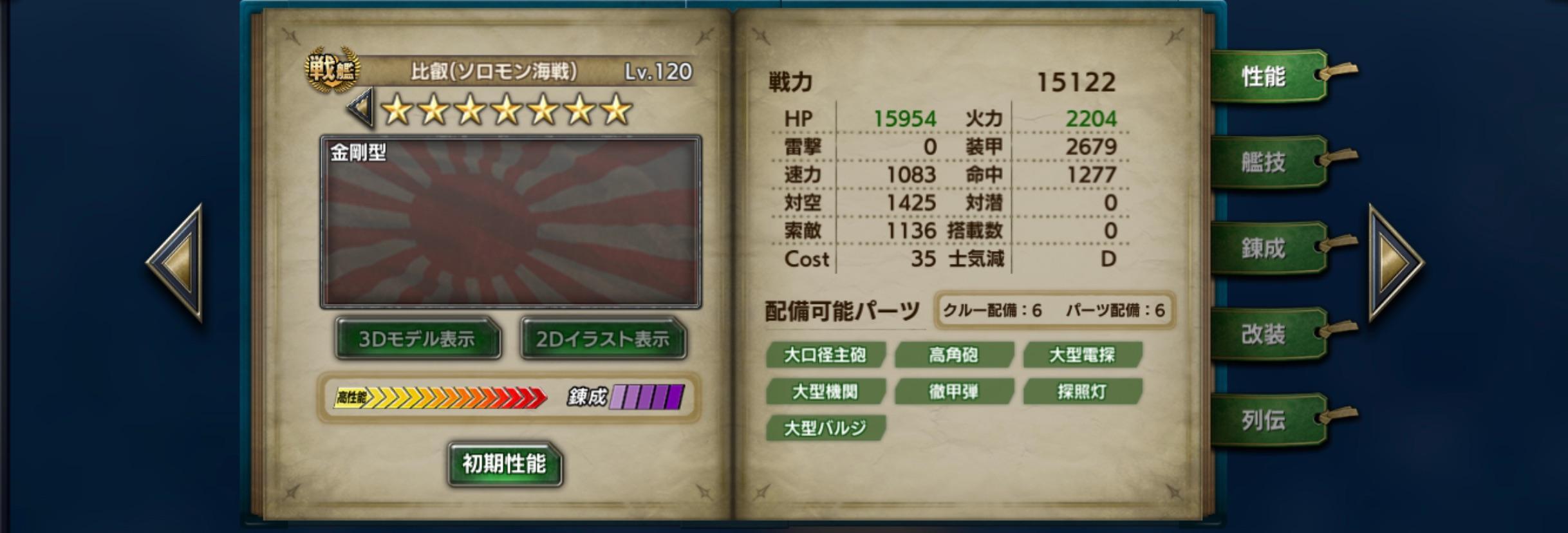 HieiS-performance