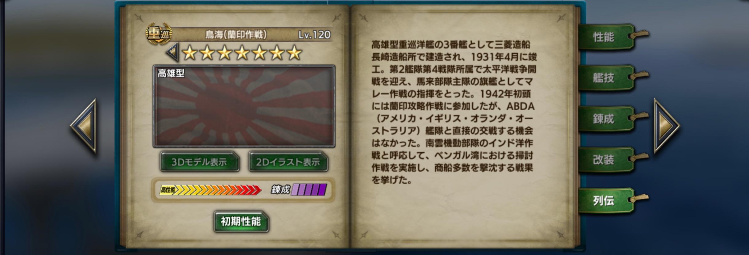 ChokaiD-history