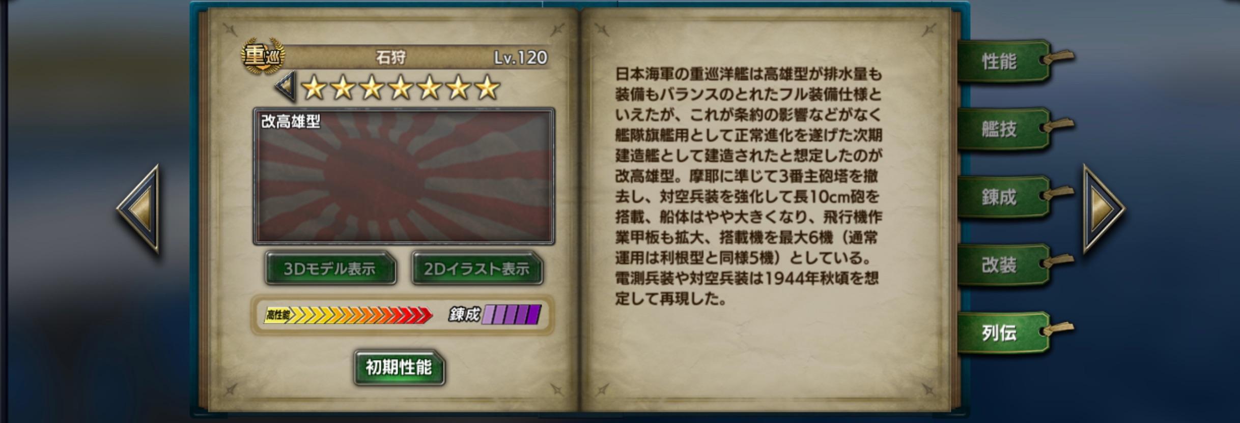 Isikari-history