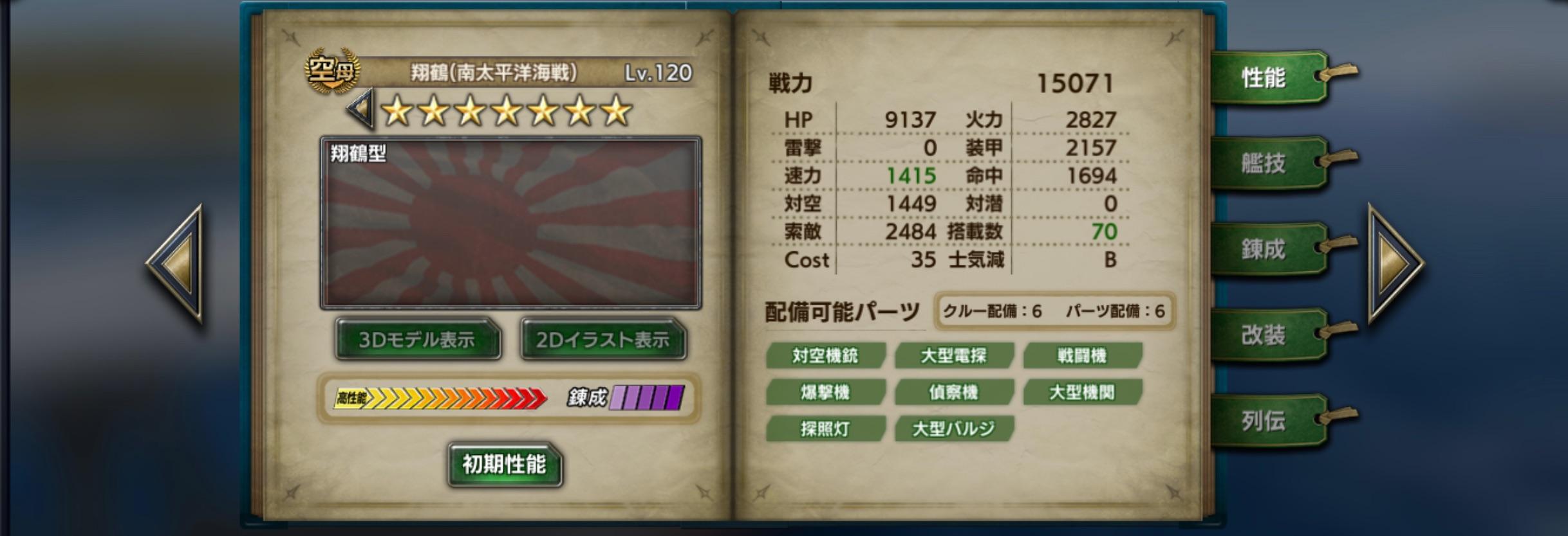 ShokakuS-performance