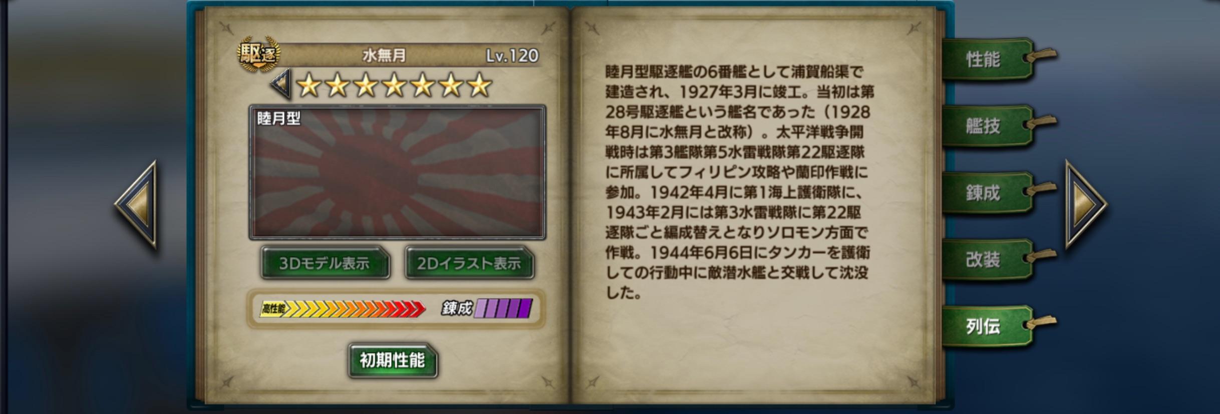 Minadzuki-history