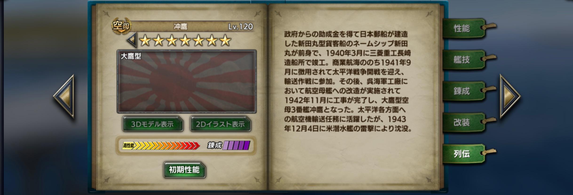 Chuyo-history