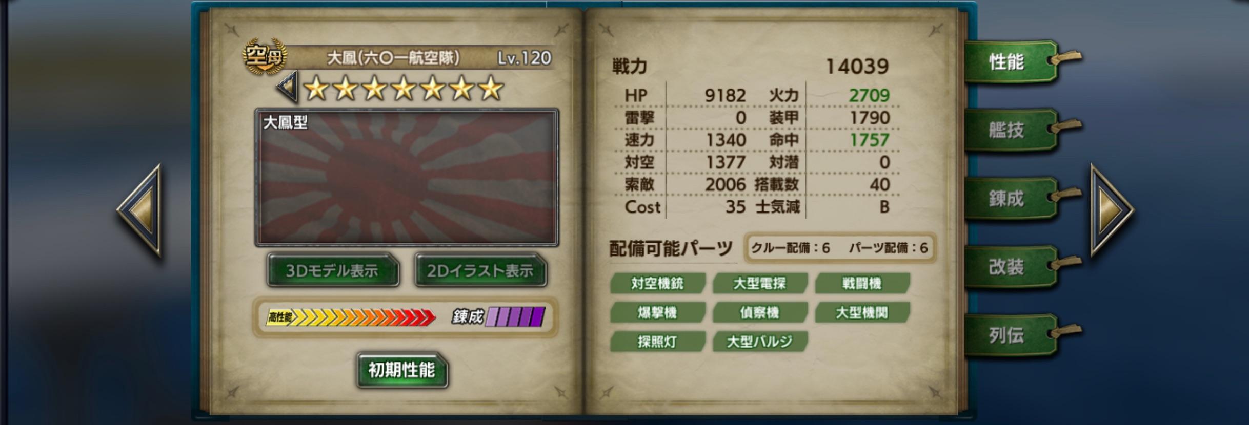 Taiho6-performance