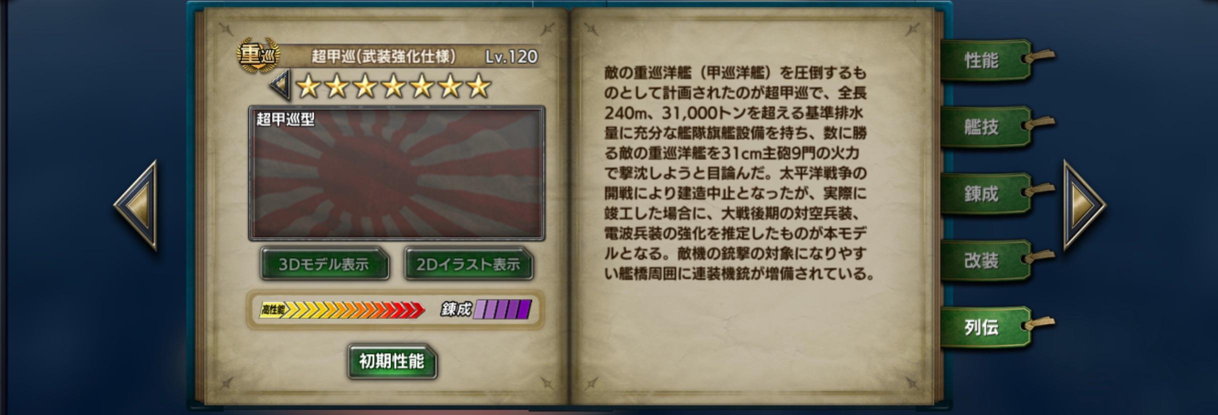 ChoukoujyunA-history