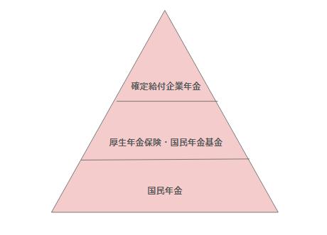 f:id:Momokoji:20180417131337p:plain