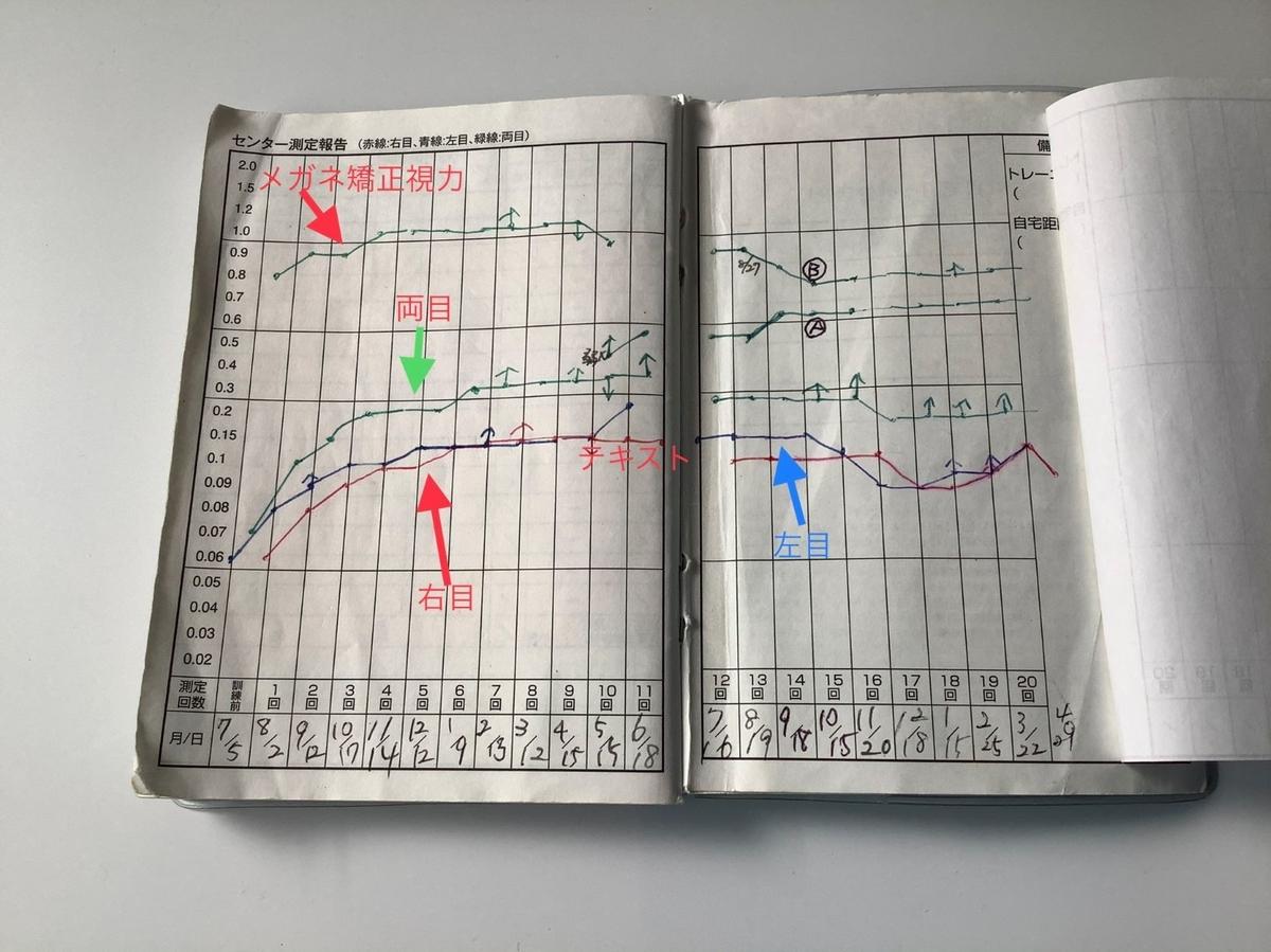 f:id:Moms-diary:20210224150324j:plain