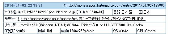 f:id:MoneyReport:20140406095731p:plain