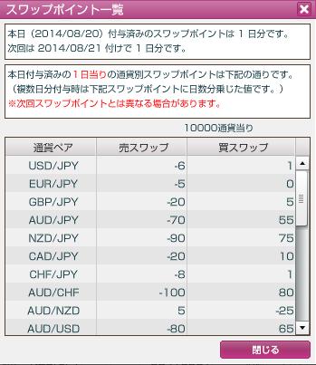 f:id:MoneyReport:20140820075315p:plain