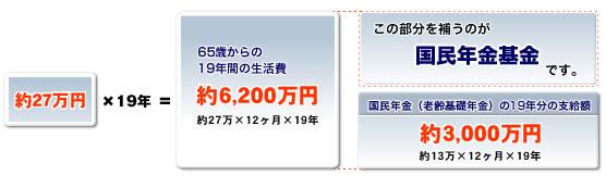 f:id:MoneyReport:20140902075704j:plain