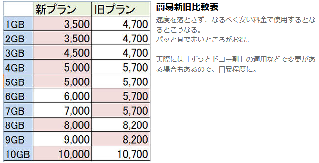 f:id:MoneyReport:20141018091335p:plain