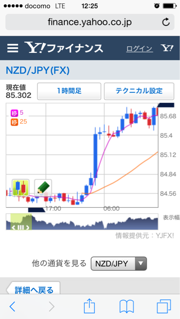 f:id:MoneyReport:20141022125645j:plain