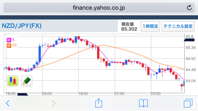 f:id:MoneyReport:20141022125722j:plain