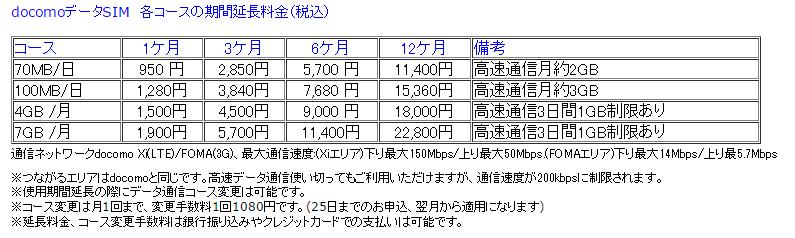 f:id:MoneyReport:20150305075428p:plain