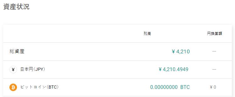 bitbankのビットコインが0になりました!