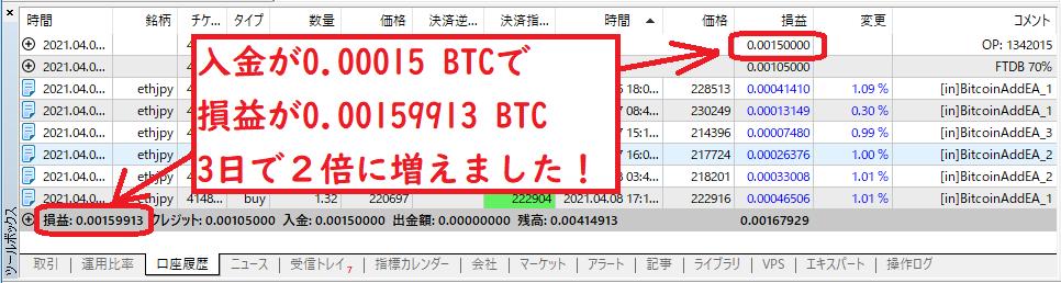 入金がBTCで0.0015で損益が0.0015で2倍に増えた!