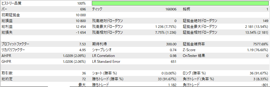 f:id:MoneyReport:20210505163740p:plain