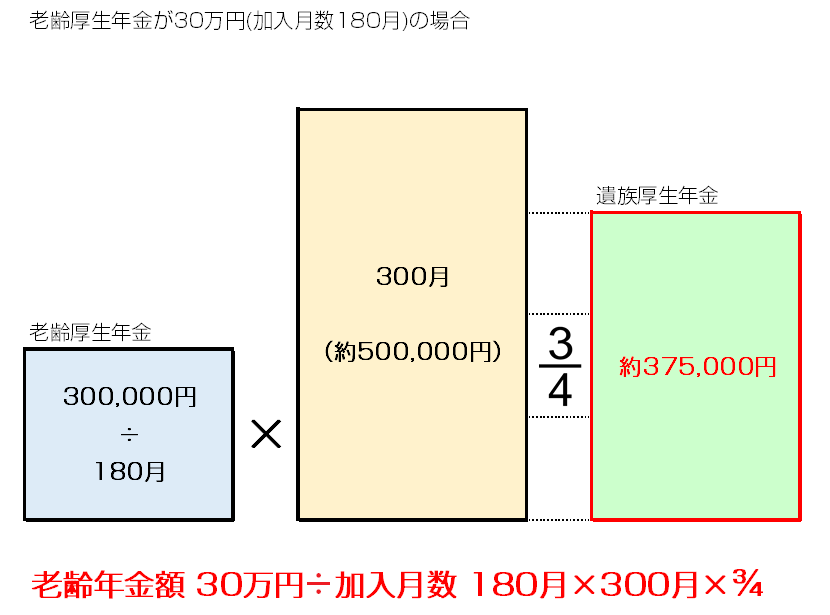 f:id:Money_Clip:20170316123923p:plain