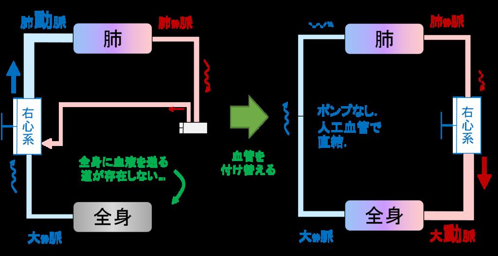 f:id:MoriKen254:20160516222143p:plain
